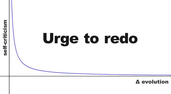 The urge to redo